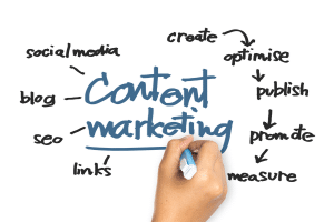 Content marketing sales is a source of smart long-term revenue for publishers